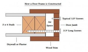 family home security - door jamb reinforcement