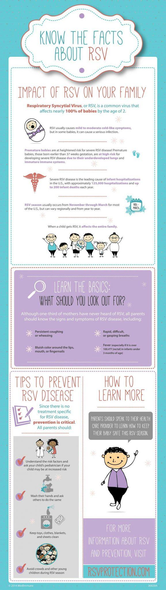 RSV Infographic - OnceAMomAlwaysAMom.com